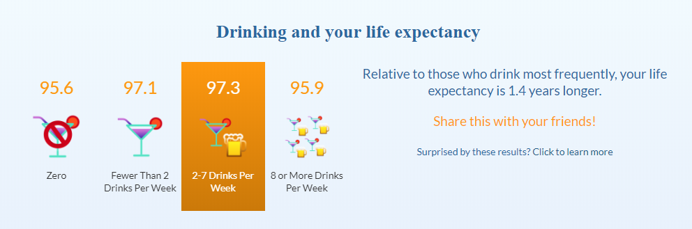 how-long-will-i-live-drinking
