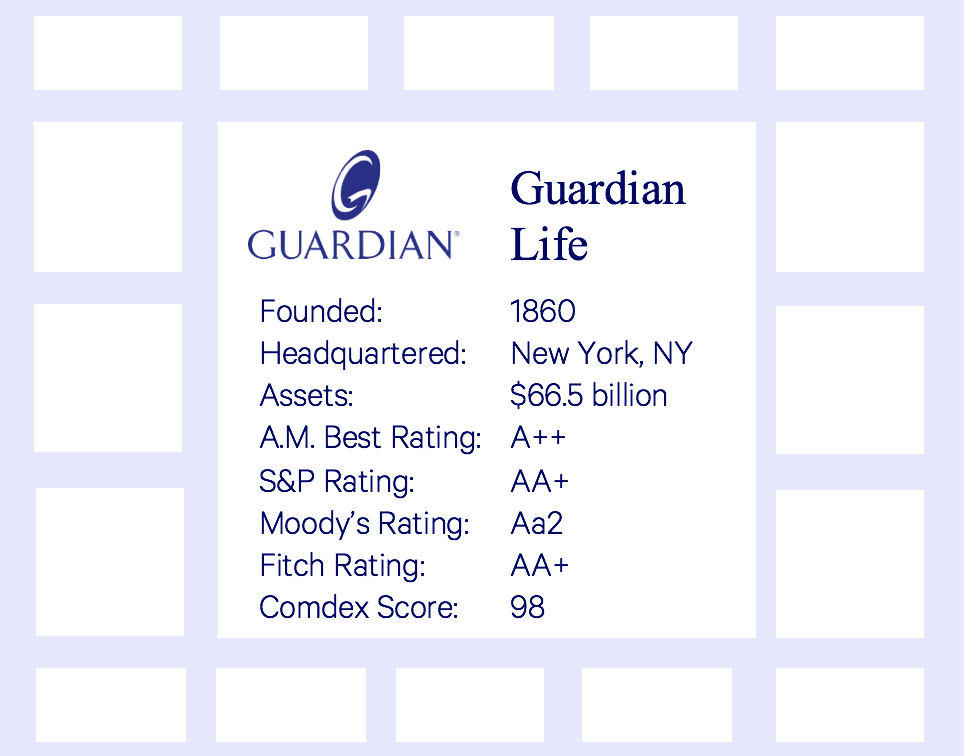 Guardian Life Annuities