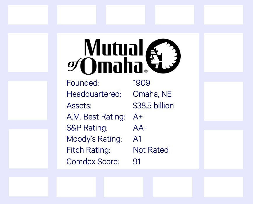 mutual of omaha annuities