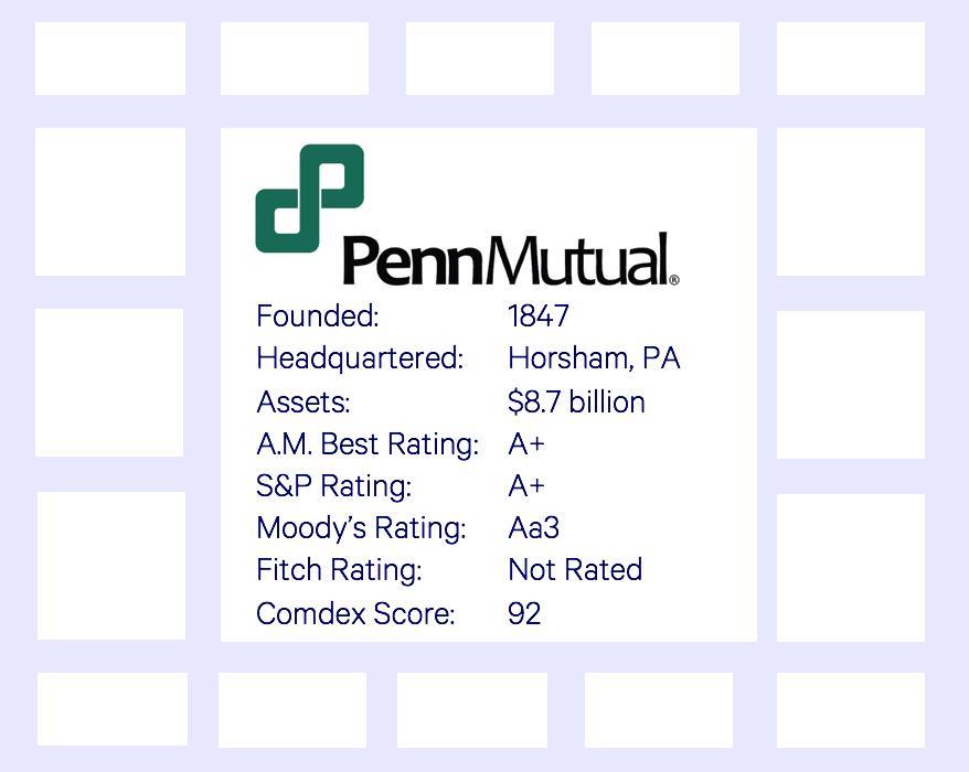 Penn Mutual Annuities
