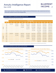 blueprint-income-annuity-intelligence-report-201905
