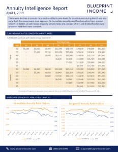 blueprint-income-annuity-intelligence-report-201904