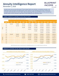 blueprint-income-annuity-intelligence-report-201903